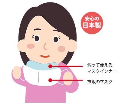 会社 マスク マテーレ 株式 小松